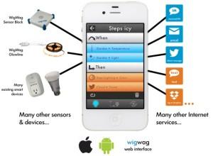 WigWag-App-640x471