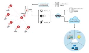 diagrama_cloud_connection_cloud-500px